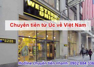 Thumbnail for the post titled: Cách chuyển tiền từ Úc về Việt Nam nhanh nhất