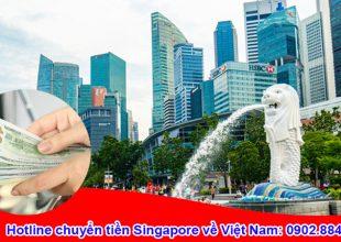 Thumbnail for the post titled: Thủ tục chuyển tiền từ Singapore về Việt Nam