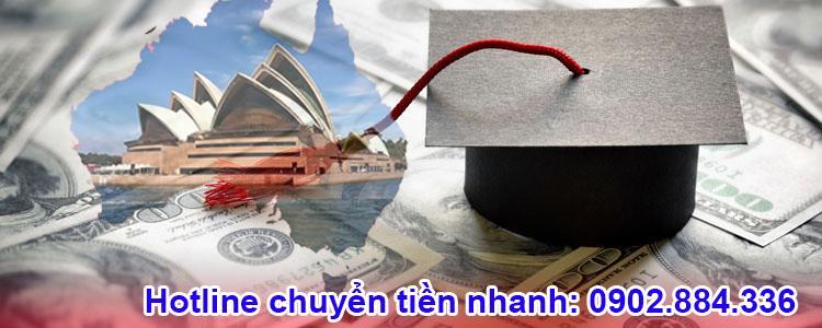 Chi phí du học Úc cần chuẩn bị bao gồm học phí, phí sinh hoạt, ăn ở...