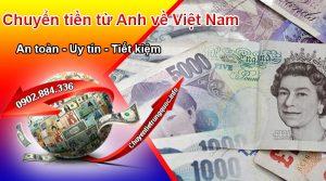 Chuyển tiền từ Anh về Việt Nam dễ dàng qua dịch vụ của chuyentiennhanh.info